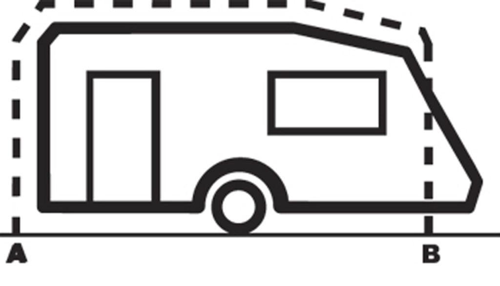 Medidas de caravana aerodinámica